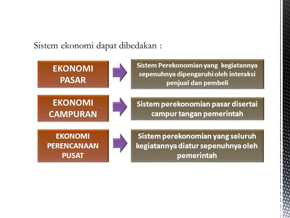 Sistem ekonomi dapat dibedakan : EKONOMI PASAR Sistem Perekonomian yang kegiatannya sepenuhnya dipengaruhi oleh interaksi penjual dan pembeli EKONOMI CAMPURAN Sistem perekonomian pasar disertai campur tangan pemerintah EKONOMI PERENCANAAN PUSAT Sistem perekonomian yang seluruh kegiatannya diatur sepenuhnya oleh pemerintah