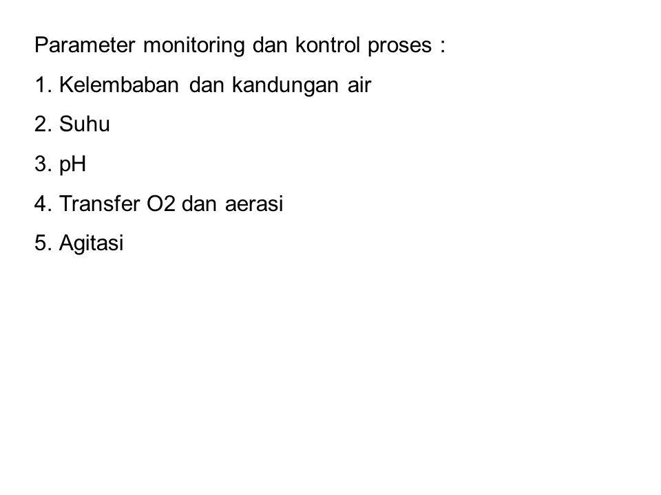 Parameter monitoring dan kontrol proses : 1.Kelembaban dan kandungan air 2.Suhu 3.pH 4.Transfer O2 dan aerasi 5.Agitasi