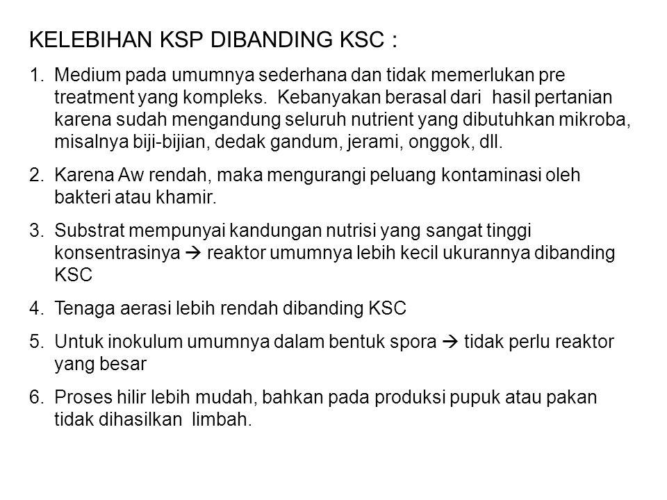 KELEBIHAN KSP DIBANDING KSC : 1.Medium pada umumnya sederhana dan tidak memerlukan pre treatment yang kompleks. Kebanyakan berasal dari hasil pertania