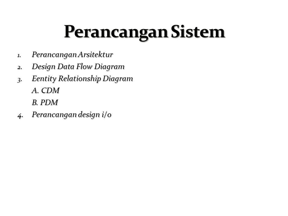 1. Perancangan Arsitektur 2. Design Data Flow Diagram 3.