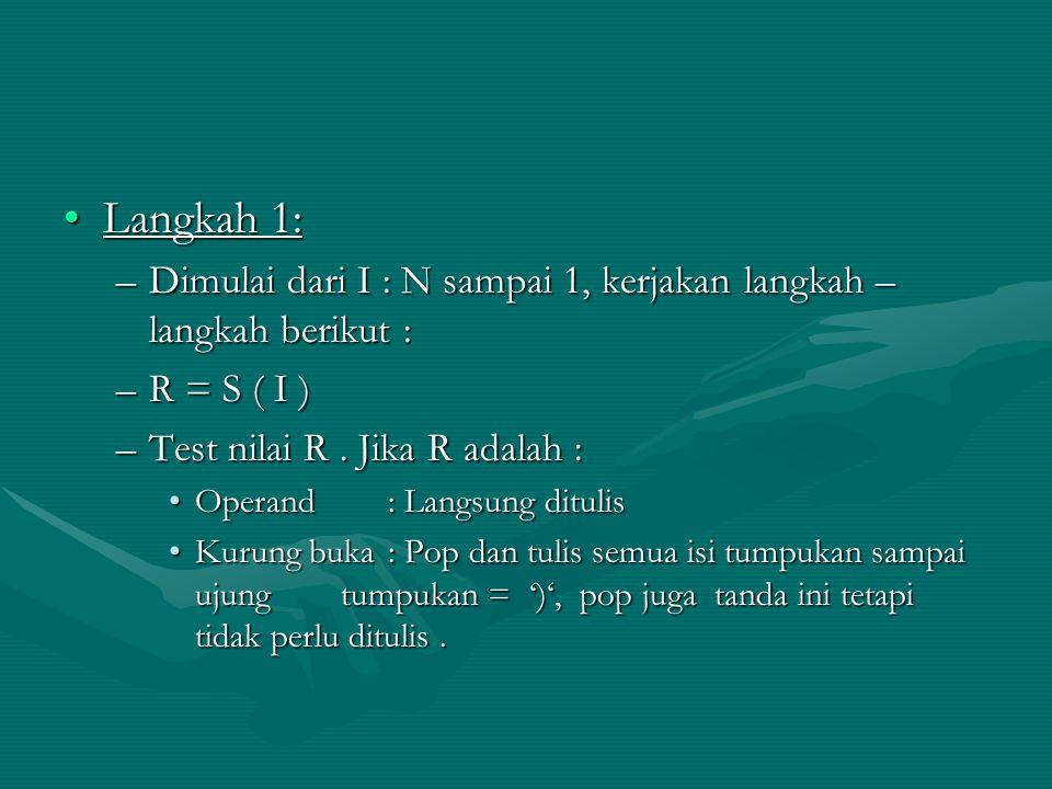 Langkah 1:Langkah 1: –Dimulai dari I : N sampai 1, kerjakan langkah – langkah berikut : –R = S ( I ) –Test nilai R. Jika R adalah : Operand : Langsung
