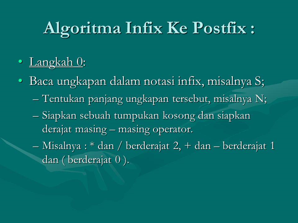 Algoritma Infix Ke Postfix : Langkah 0:Langkah 0: Baca ungkapan dalam notasi infix, misalnya S;Baca ungkapan dalam notasi infix, misalnya S; –Tentukan