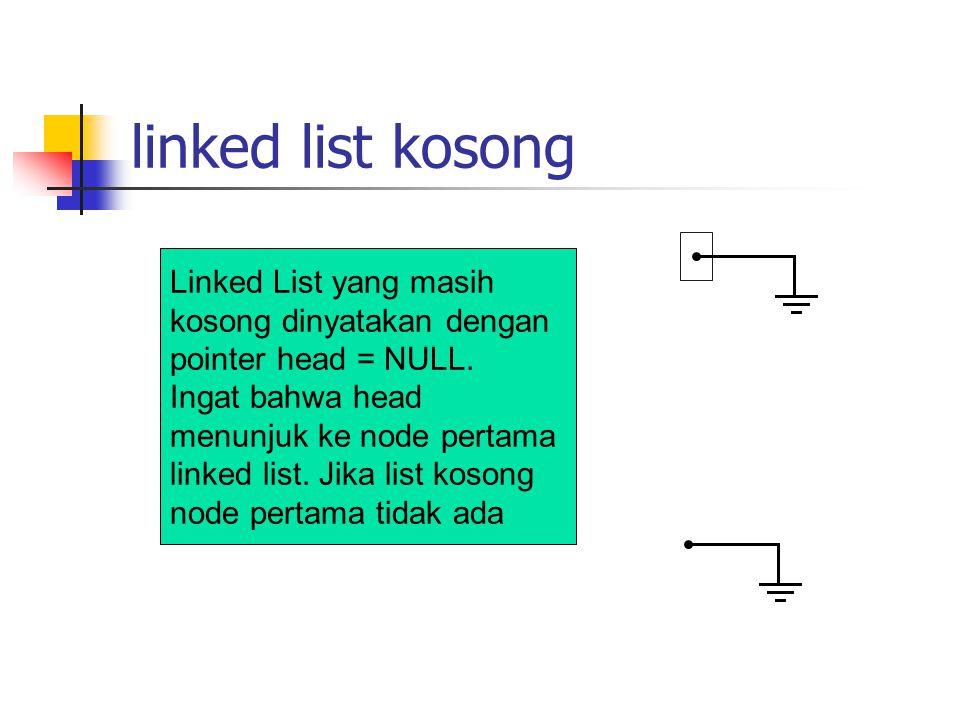 linked list kosong head Linked List yang masih kosong dinyatakan dengan pointer head = NULL. Ingat bahwa head menunjuk ke node pertama linked list. Ji