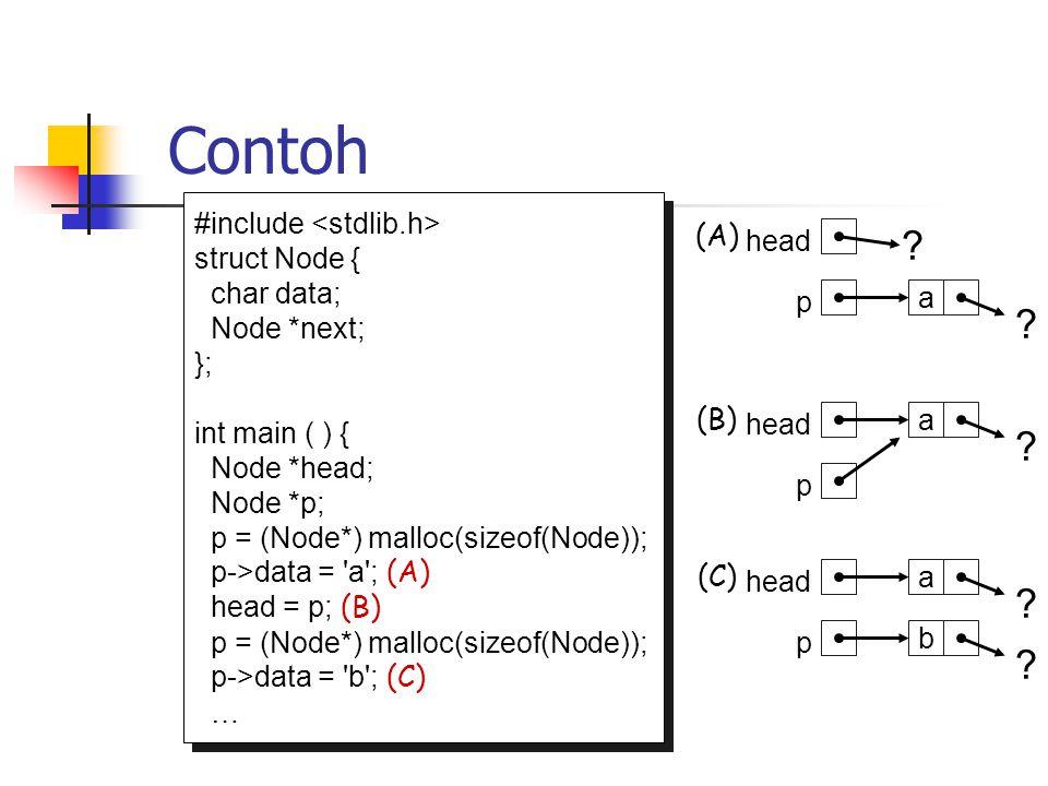 Contoh #include struct Node { char data; Node *next; }; int main ( ) { Node *head; Node *p; p = (Node*) malloc(sizeof(Node)); p->data = 'a'; (A) head