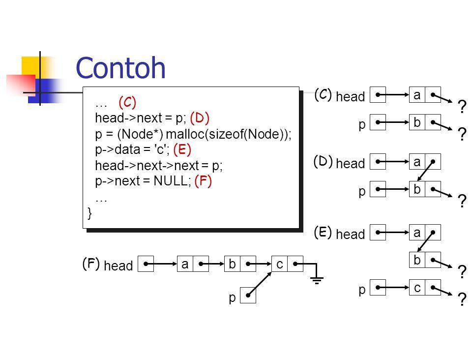 … (C) head->next = p; (D) p = (Node*) malloc(sizeof(Node)); p->data = 'c'; (E) head->next->next = p; p->next = NULL; (F) … } … (C) head->next = p; (D)