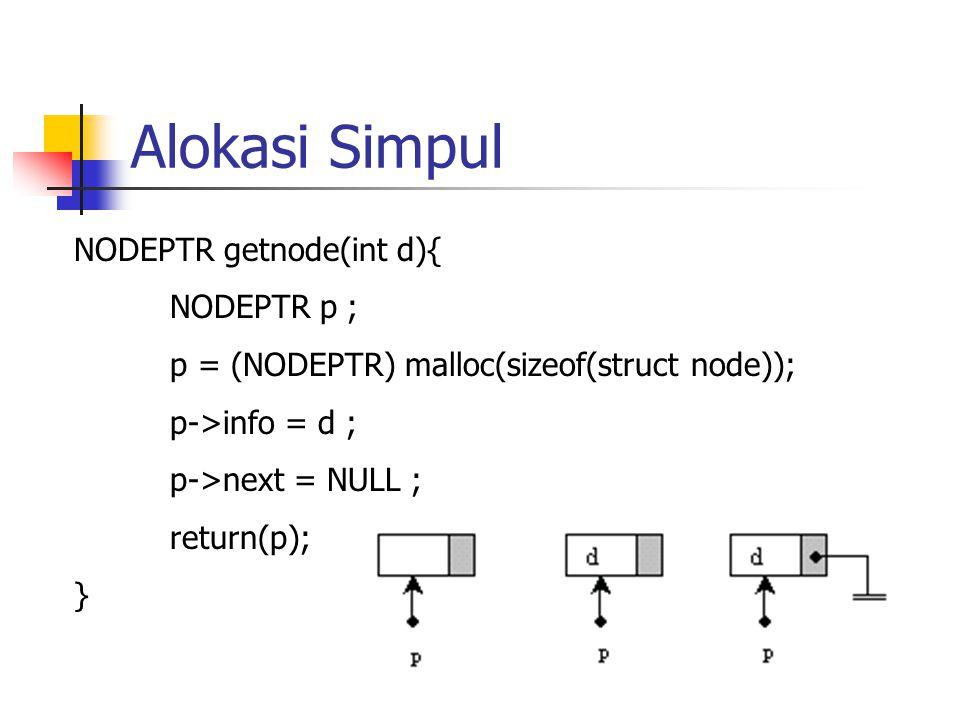 Alokasi Simpul NODEPTR getnode(int d){ NODEPTR p ; p = (NODEPTR) malloc(sizeof(struct node)); p->info = d ; p->next = NULL ; return(p); }