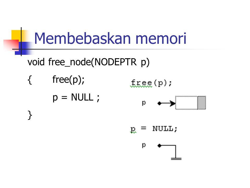 Membebaskan memori void free_node(NODEPTR p) {free(p); p = NULL ; }