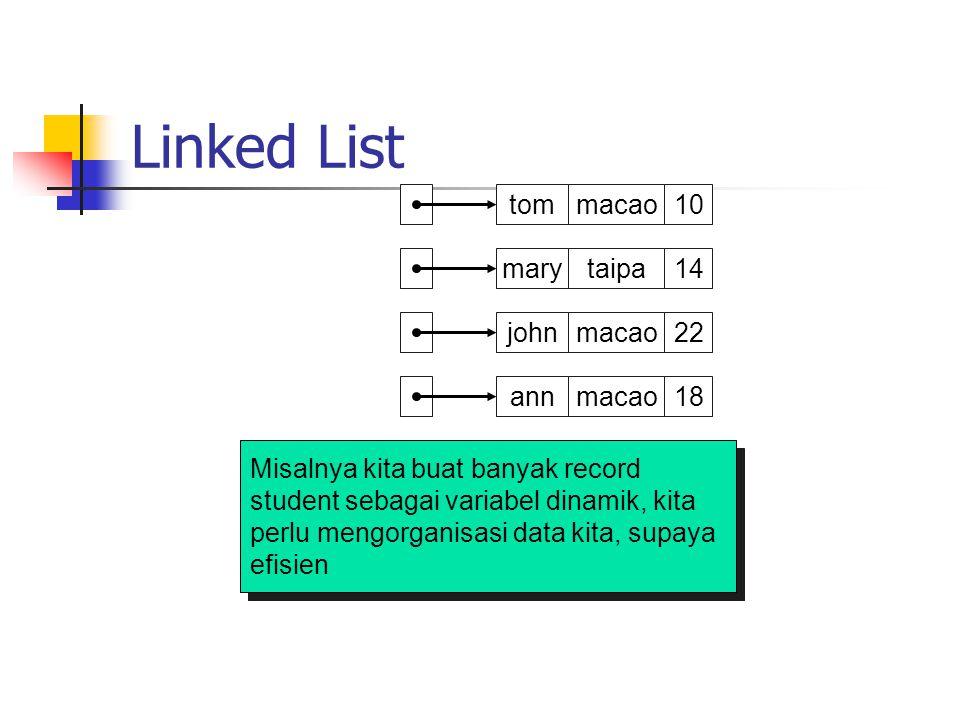 Linked List tom p1 macao10mary p2 taipa14john p3 macao22ann p4 macao18 Misalnya kita buat banyak record student sebagai variabel dinamik, kita perlu m