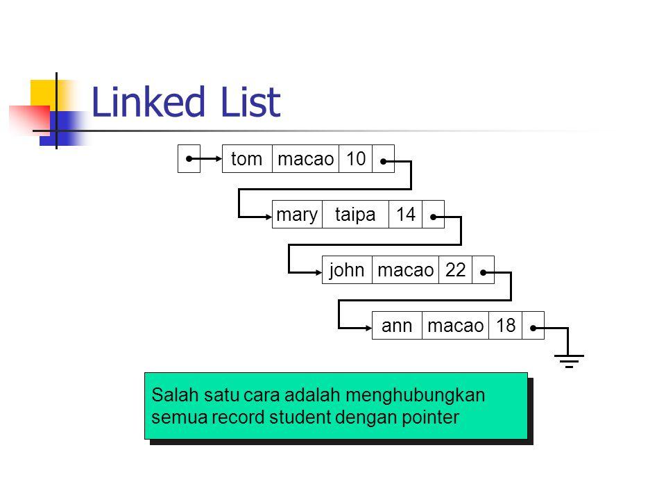 Linked List Single linked list atau linked list Tiap elemen terdiri dari dua bagian, yaitu sebuah data dan sebuah pointer yang disebut dengan pointer next.