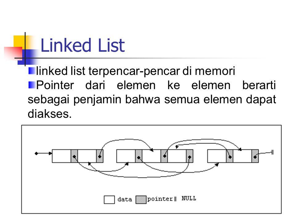 Linked List linked list terpencar-pencar di memori Pointer dari elemen ke elemen berarti sebagai penjamin bahwa semua elemen dapat diakses.