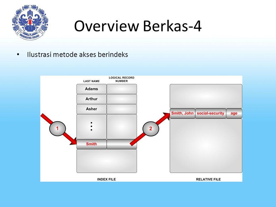 Overview Berkas-4 Ilustrasi metode akses berindeks