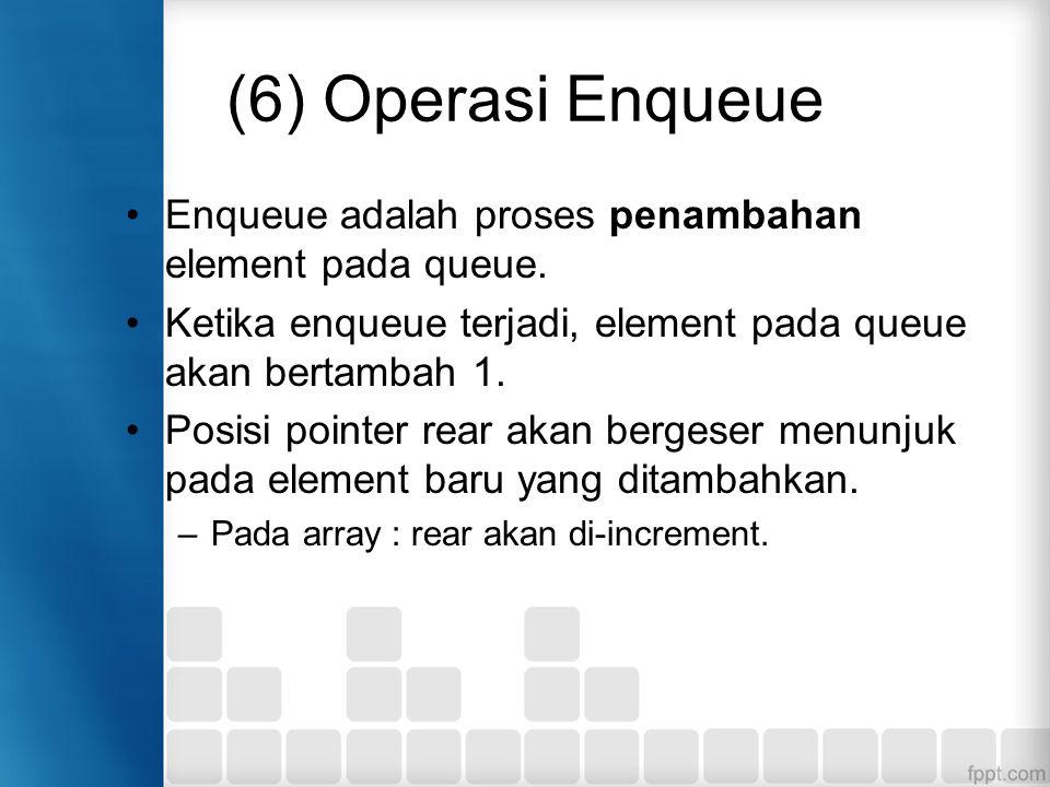 (6) Operasi Enqueue Enqueue adalah proses penambahan element pada queue. Ketika enqueue terjadi, element pada queue akan bertambah 1. Posisi pointer r