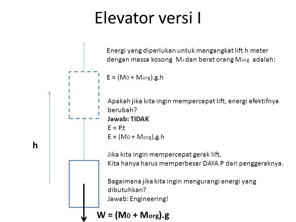 Elevator versi I h W = (M 0 + M org ).g Energi yang diperlukan untuk mengangkat lift h meter dengan massa kosong M 0 dan berat orang M org adalah: E = (M 0 + M org ).g.h Apakah jika kita ingin mempercepat lift, energi efektifnya berubah.