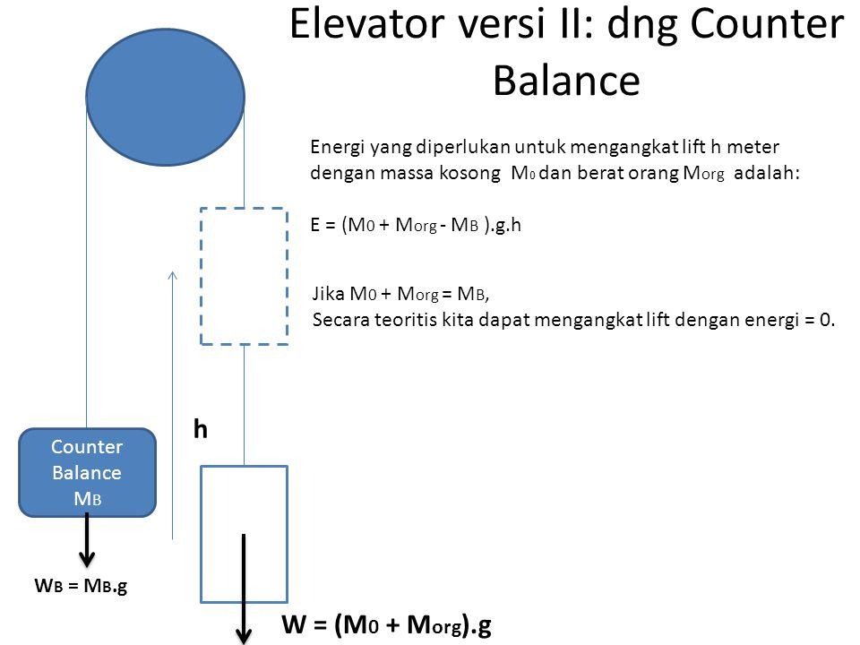 Elevator versi II: dng Counter Balance h W = (M 0 + M org ).g Energi yang diperlukan untuk mengangkat lift h meter dengan massa kosong M 0 dan berat orang M org adalah: E = (M 0 + M org - M B ).g.h Jika M 0 + M org = M B, Secara teoritis kita dapat mengangkat lift dengan energi = 0.
