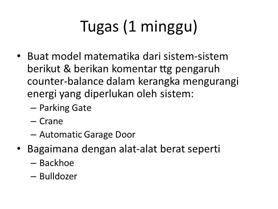 Tugas (1 minggu) Buat model matematika dari sistem-sistem berikut & berikan komentar ttg pengaruh counter-balance dalam kerangka mengurangi energi yang diperlukan oleh sistem: – Parking Gate – Crane – Automatic Garage Door Bagaimana dengan alat-alat berat seperti – Backhoe – Bulldozer