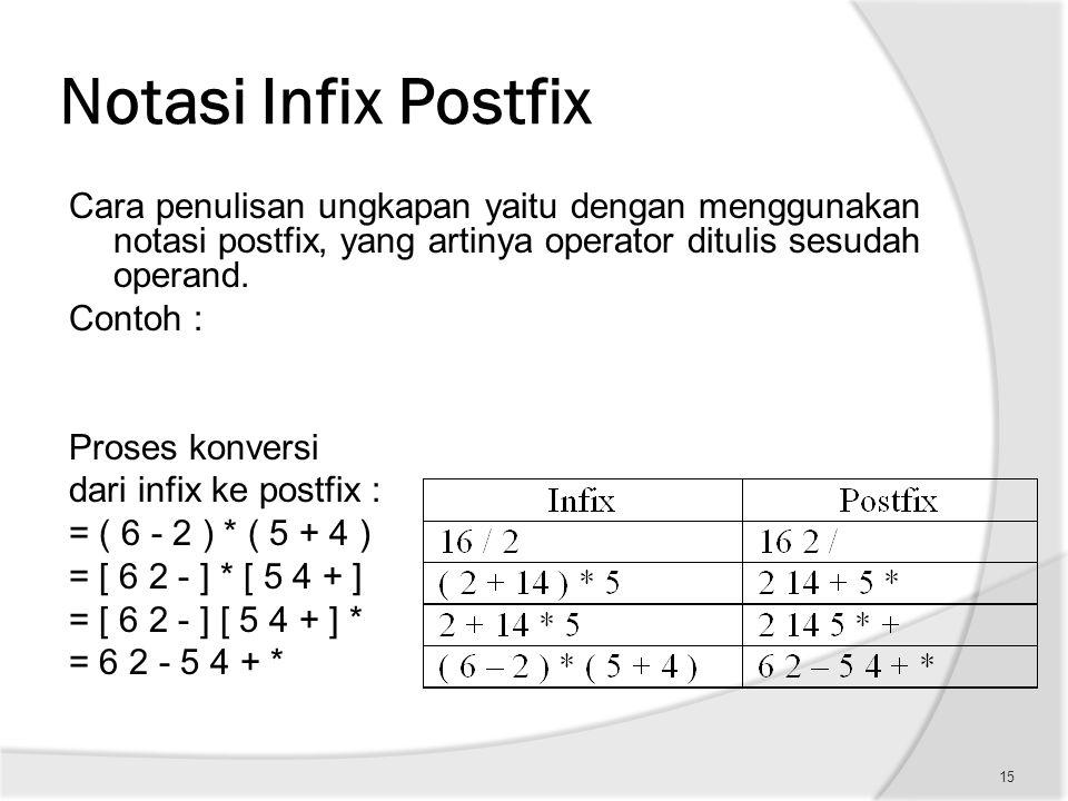 Notasi Infix Postfix Cara penulisan ungkapan yaitu dengan menggunakan notasi postfix, yang artinya operator ditulis sesudah operand. Contoh : Proses k