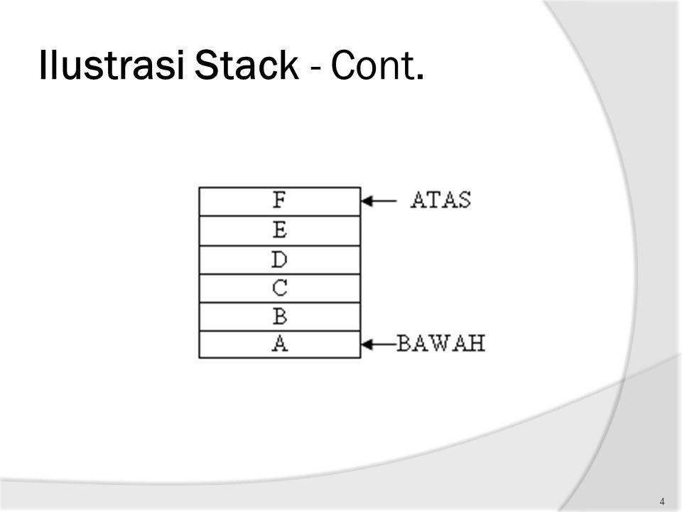 OPERASI PADA STACK 2 operasi dasar yang bisa dilaksanakan pada sebuah stack, yaitu:  Operasi Push (menyisipkan data) memasukkan data ke dalam stack  Operasi Pop (menghapus data) menghapus elemen yang terletak pada posisi paling atas dari sebuah stack 5