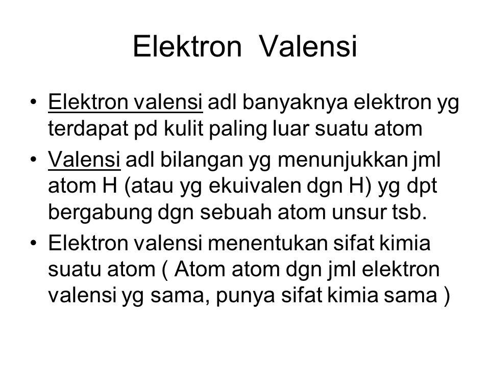 Elektron Valensi Elektron valensi adl banyaknya elektron yg terdapat pd kulit paling luar suatu atom Valensi adl bilangan yg menunjukkan jml atom H (a