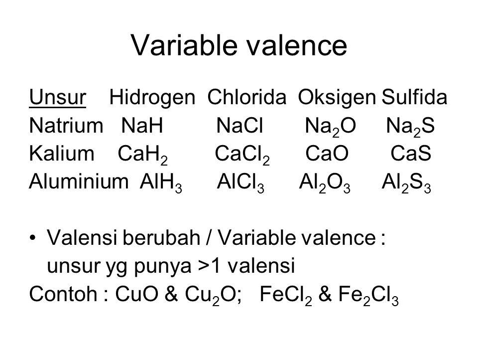 Variable valence Unsur Hidrogen Chlorida Oksigen Sulfida Natrium NaH NaCl Na 2 O Na 2 S Kalium CaH 2 CaCl 2 CaO CaS Aluminium AlH 3 AlCl 3 Al 2 O 3 Al