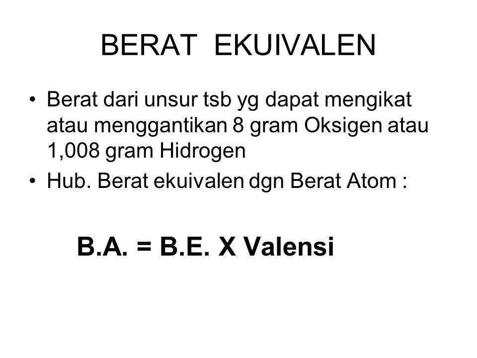 BERAT EKUIVALEN Berat dari unsur tsb yg dapat mengikat atau menggantikan 8 gram Oksigen atau 1,008 gram Hidrogen Hub. Berat ekuivalen dgn Berat Atom :