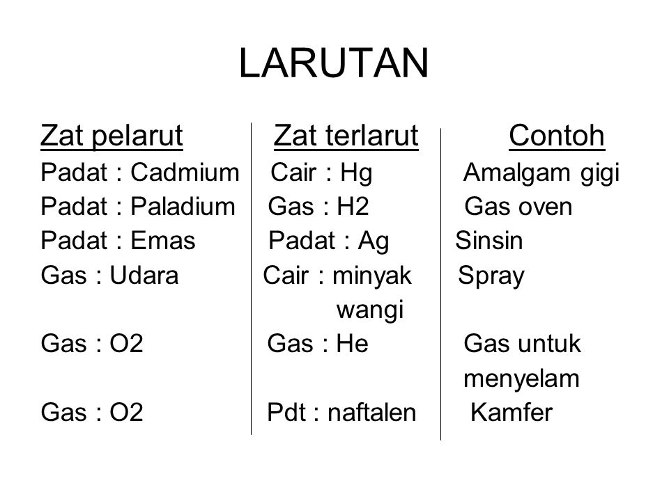 LARUTAN Zat pelarut Zat terlarutContoh Padat : Cadmium Cair : Hg Amalgam gigi Padat : Paladium Gas : H2 Gas oven Padat : Emas Padat : Ag Sinsin Gas :