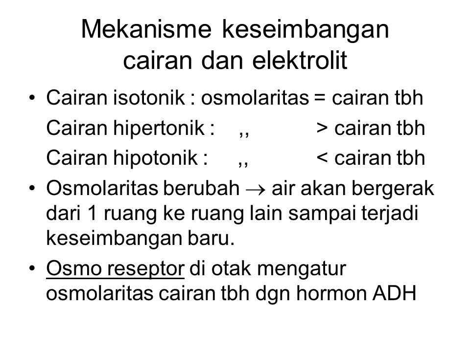 Mekanisme keseimbangan cairan dan elektrolit Cairan isotonik : osmolaritas = cairan tbh Cairan hipertonik :,, > cairan tbh Cairan hipotonik :,, < cair