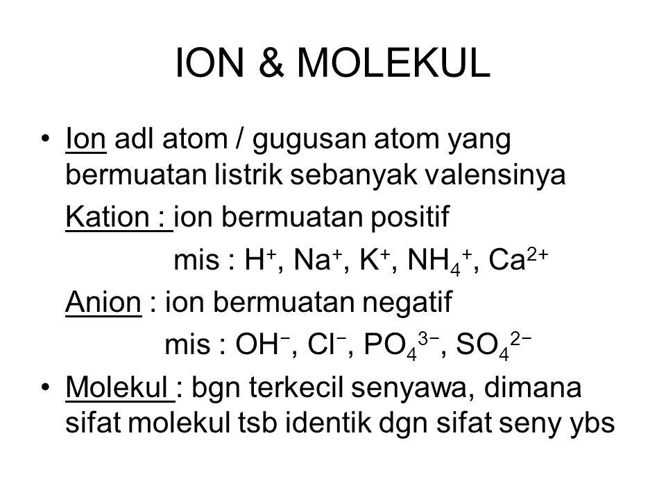ION & MOLEKUL Ion adl atom / gugusan atom yang bermuatan listrik sebanyak valensinya Kation : ion bermuatan positif mis : H +, Na +, K +, NH 4 +, Ca 2