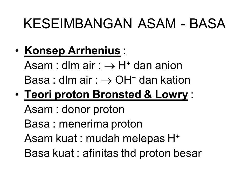 KESEIMBANGAN ASAM - BASA Konsep Arrhenius : Asam : dlm air :  H + dan anion Basa : dlm air :  OH − dan kation Teori proton Bronsted & Lowry : Asam :