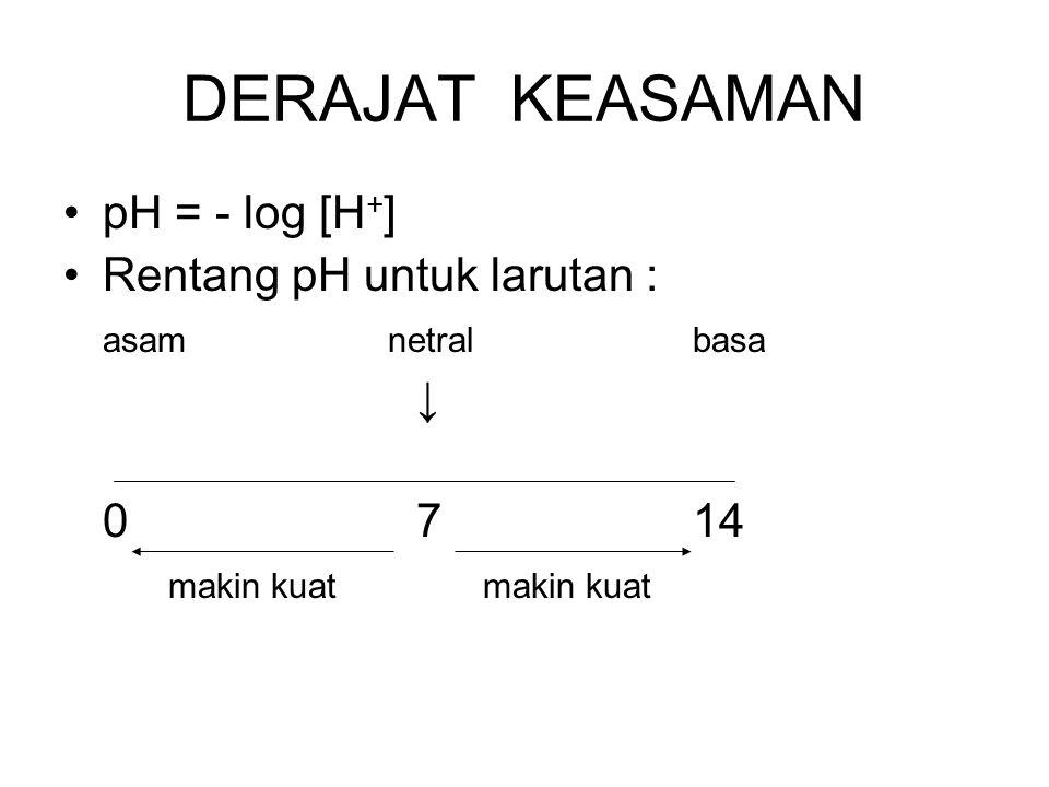 DERAJAT KEASAMAN pH = - log [H + ] Rentang pH untuk larutan : asam netralbasa ↓ 0 7 14makin kuat