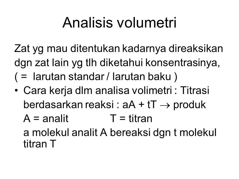 Analisis volumetri Zat yg mau ditentukan kadarnya direaksikan dgn zat lain yg tlh diketahui konsentrasinya, ( = larutan standar / larutan baku ) Cara
