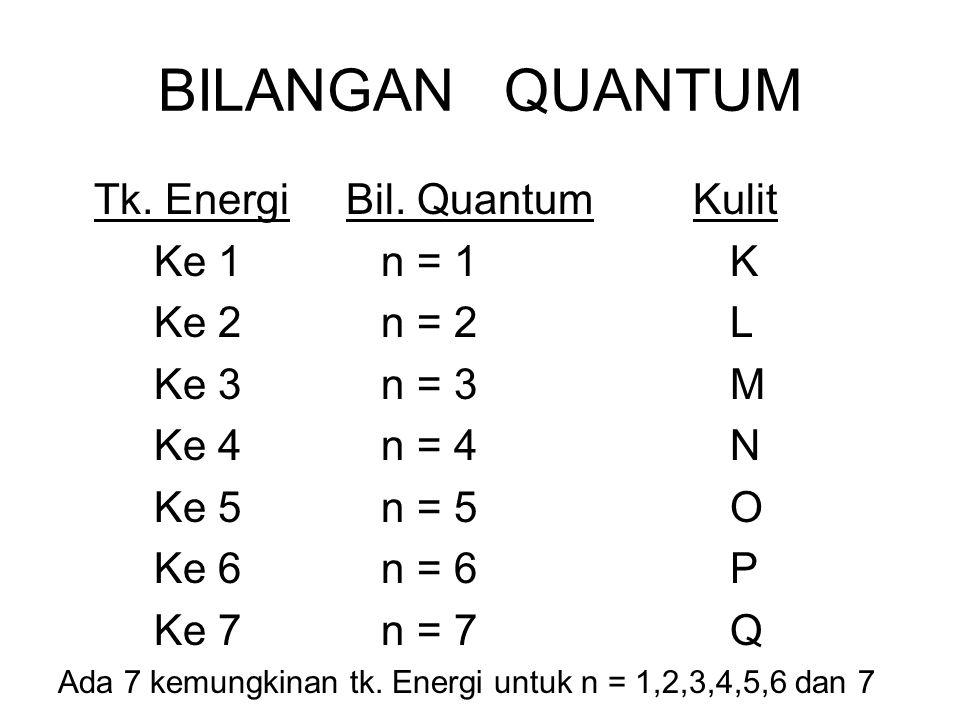 BILANGAN QUANTUM Tk. EnergiBil. Quantum Kulit Ke 1 n = 1K Ke 2 n = 2L Ke 3 n = 3M Ke 4 n = 4N Ke 5 n = 5O Ke 6 n = 6P Ke 7 n = 7Q Ada 7 kemungkinan tk
