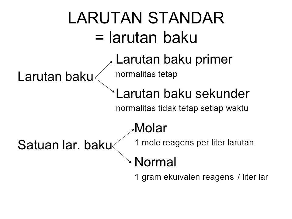 LARUTAN STANDAR = larutan baku Larutan baku primer Larutan baku normalitas tetap Larutan baku sekunder normalitas tidak tetap setiap waktu Molar Satua