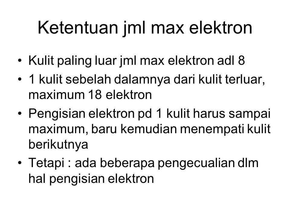 Ketentuan jml max elektron Kulit paling luar jml max elektron adl 8 1 kulit sebelah dalamnya dari kulit terluar, maximum 18 elektron Pengisian elektro