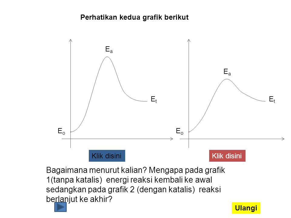 Ea EoEo EtEt EaEa EoEo EtEt EaEa Perhatikan kedua grafik berikut Klik disini Ulangi Bagaimana menurut kalian.