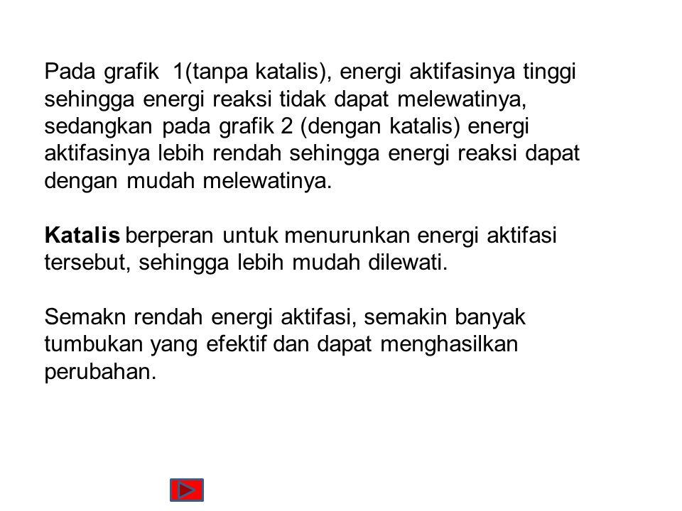 Pada grafik 1(tanpa katalis), energi aktifasinya tinggi sehingga energi reaksi tidak dapat melewatinya, sedangkan pada grafik 2 (dengan katalis) energi aktifasinya lebih rendah sehingga energi reaksi dapat dengan mudah melewatinya.