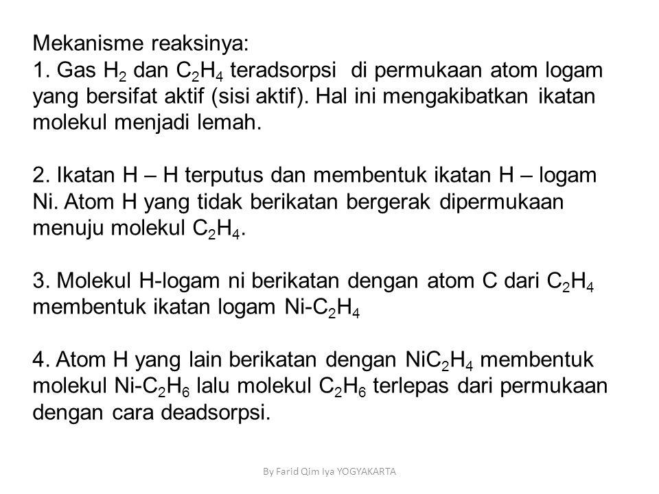 By Farid Qim Iya YOGYAKARTA Mekanisme reaksinya: 1.
