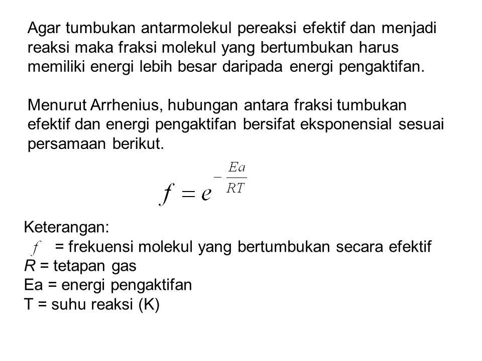 Agar tumbukan antarmolekul pereaksi efektif dan menjadi reaksi maka fraksi molekul yang bertumbukan harus memiliki energi lebih besar daripada energi pengaktifan.