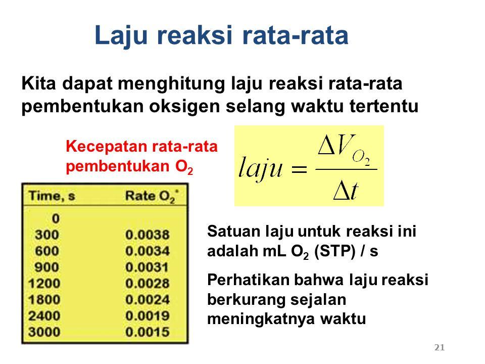 Laju reaksi rata-rata Kita dapat menghitung laju reaksi rata-rata pembentukan oksigen selang waktu tertentu Satuan laju untuk reaksi ini adalah mL O 2 (STP) / s Perhatikan bahwa laju reaksi berkurang sejalan meningkatnya waktu Kecepatan rata-rata pembentukan O 2 21