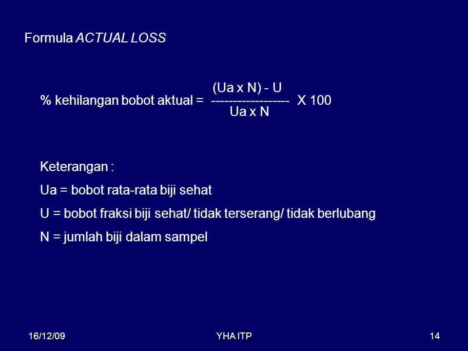 YHA ITP14 Formula ACTUAL LOSS % kehilangan bobot aktual = ------------------ Ua x N (Ua x N) - U X 100 Keterangan : Ua = bobot rata-rata biji sehat U