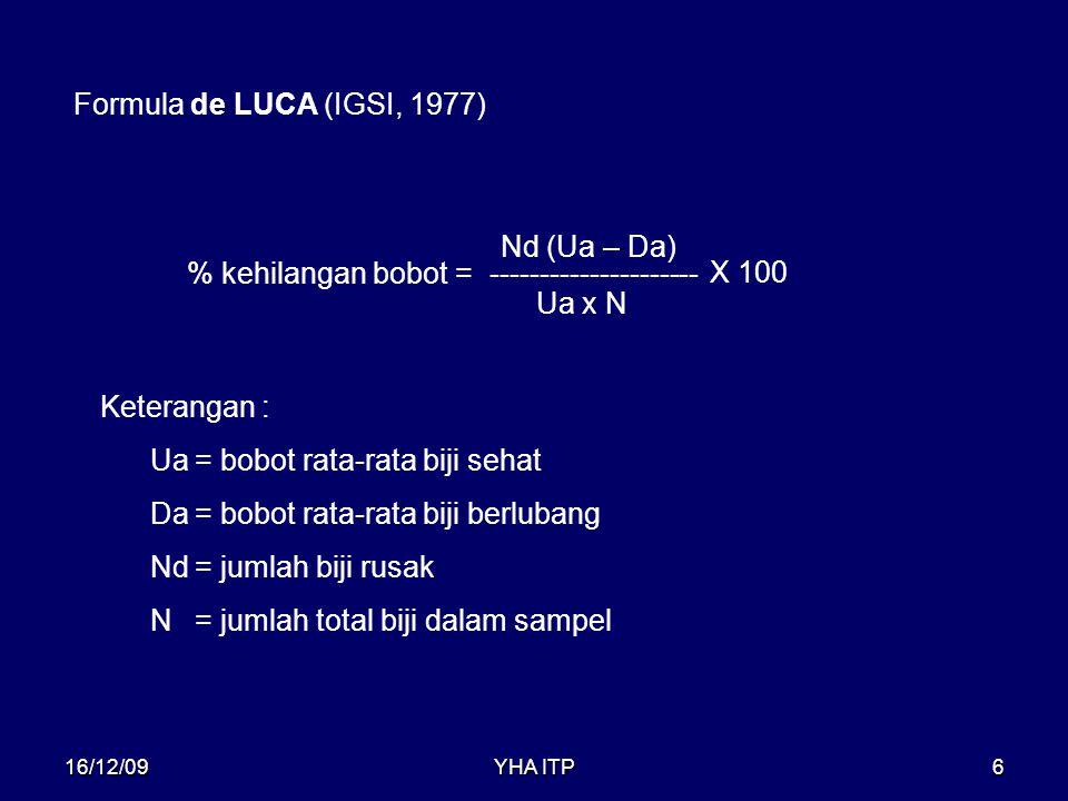 YHA ITP6 Formula de LUCA (IGSI, 1977) % kehilangan bobot = --------------------- Nd (Ua – Da) Ua x N X 100 Keterangan : Ua = bobot rata-rata biji seha