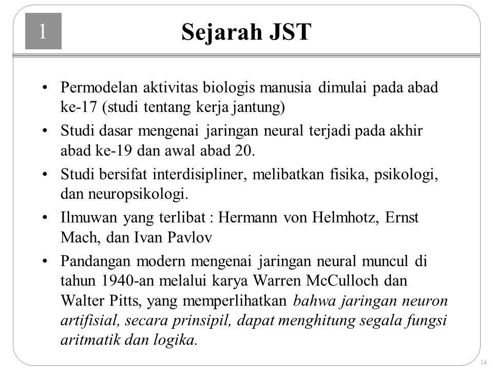 1 14 Sejarah JST Permodelan aktivitas biologis manusia dimulai pada abad ke-17 (studi tentang kerja jantung) Studi dasar mengenai jaringan neural terjadi pada akhir abad ke-19 dan awal abad 20.
