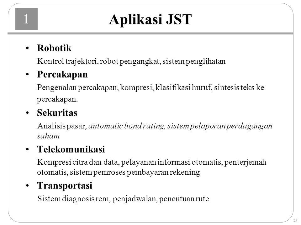 1 23 Aplikasi JST Robotik Kontrol trajektori, robot pengangkat, sistem penglihatan Percakapan Pengenalan percakapan, kompresi, klasifikasi huruf, sintesis teks ke percakapan.
