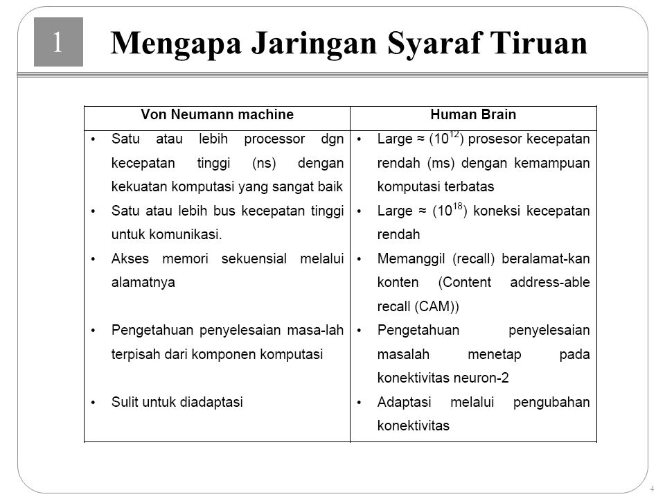 1 4 Mengapa Jaringan Syaraf Tiruan