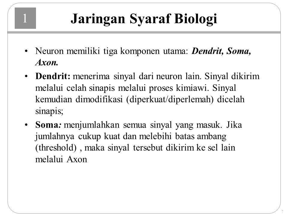1 7 Jaringan Syaraf Biologi Neuron memiliki tiga komponen utama: Dendrit, Soma, Axon.