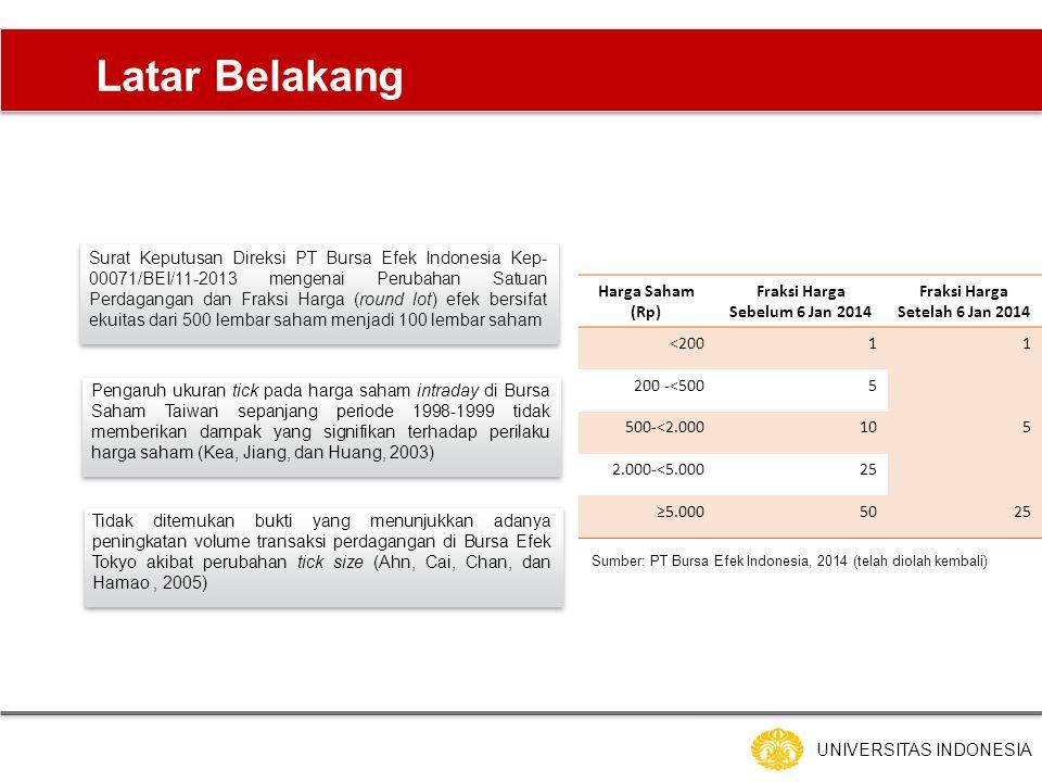 Surat Keputusan Direksi PT Bursa Efek Indonesia Kep- 00071/BEI/11-2013 mengenai Perubahan Satuan Perdagangan dan Fraksi Harga (round lot) efek bersifat ekuitas dari 500 lembar saham menjadi 100 lembar saham UNIVERSITAS INDONESIA Latar Belakang Harga Saham (Rp) Fraksi Harga Sebelum 6 Jan 2014 Fraksi Harga Setelah 6 Jan 2014 <20011 200 -<5005 500-<2.000105 2.000-<5.00025 ≥5.0005025 Sumber: PT Bursa Efek Indonesia, 2014 (telah diolah kembali) Pengaruh ukuran tick pada harga saham intraday di Bursa Saham Taiwan sepanjang periode 1998-1999 tidak memberikan dampak yang signifikan terhadap perilaku harga saham (Kea, Jiang, dan Huang, 2003) Tidak ditemukan bukti yang menunjukkan adanya peningkatan volume transaksi perdagangan di Bursa Efek Tokyo akibat perubahan tick size (Ahn, Cai, Chan, dan Hamao, 2005)