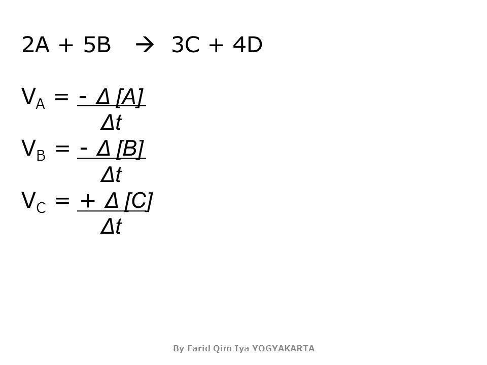 By Farid Qim Iya YOGYAKARTA Catalyst: NO 2 Examples of chemical reactions with homogenous catalysts 1.Making SO 3 gas (catalysts NO 2 gas) 2SO 2 + O 2  2 SO 3 (slow) – without catalysts 2SO 2 + O 2 2 SO 3 (fast) Reaction mechanism: 2SO 2 + 2NO 2  2 SO 3 + 2 NO 2NO + O 2  2 NO 2 2SO 2 + O 2  2 SO 3