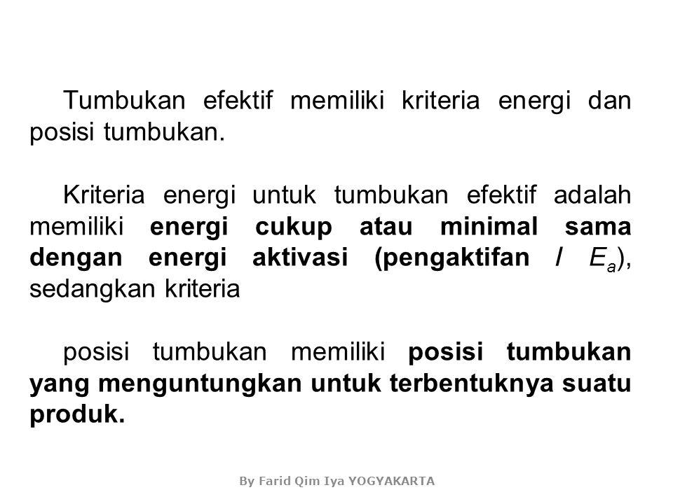Volume H 2 waktu (detik) By Farid Qim Iya YOGYAKARTA