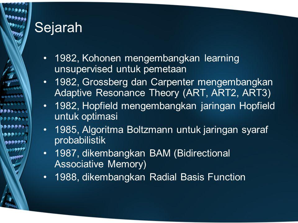 Sejarah 1982, Kohonen mengembangkan learning unsupervised untuk pemetaan 1982, Grossberg dan Carpenter mengembangkan Adaptive Resonance Theory (ART, ART2, ART3) 1982, Hopfield mengembangkan jaringan Hopfield untuk optimasi 1985, Algoritma Boltzmann untuk jaringan syaraf probabilistik 1987, dikembangkan BAM (Bidirectional Associative Memory) 1988, dikembangkan Radial Basis Function