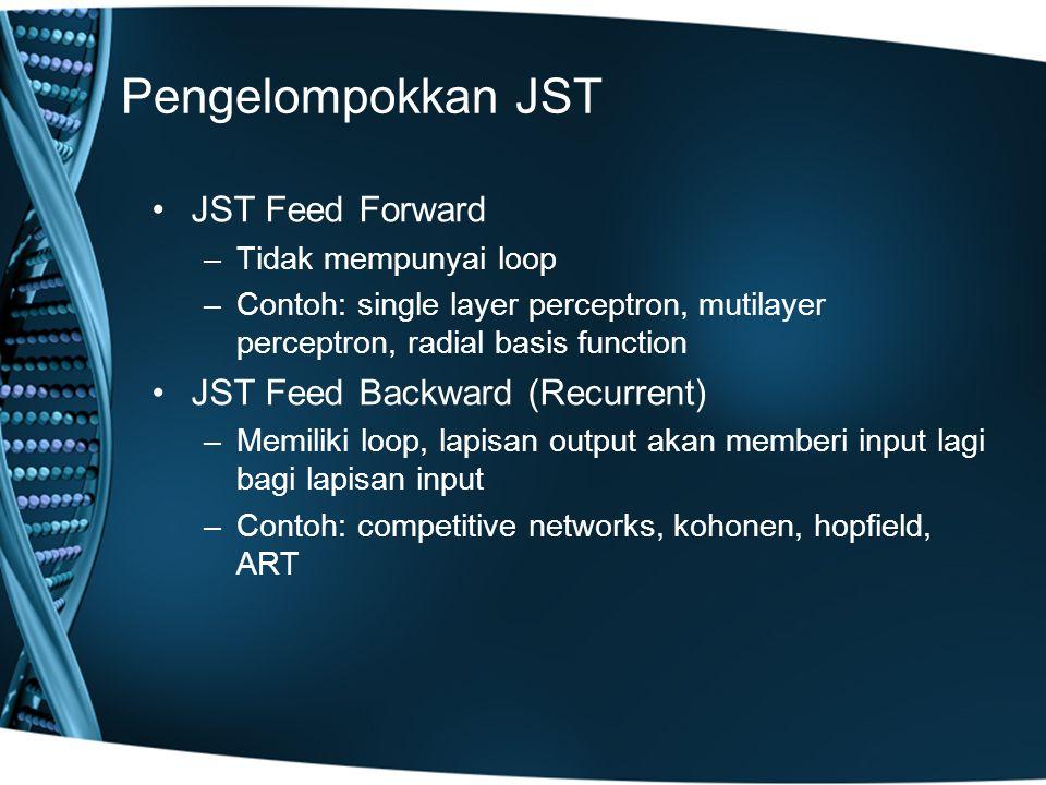 Pengelompokkan JST JST Feed Forward –Tidak mempunyai loop –Contoh: single layer perceptron, mutilayer perceptron, radial basis function JST Feed Backward (Recurrent) –Memiliki loop, lapisan output akan memberi input lagi bagi lapisan input –Contoh: competitive networks, kohonen, hopfield, ART