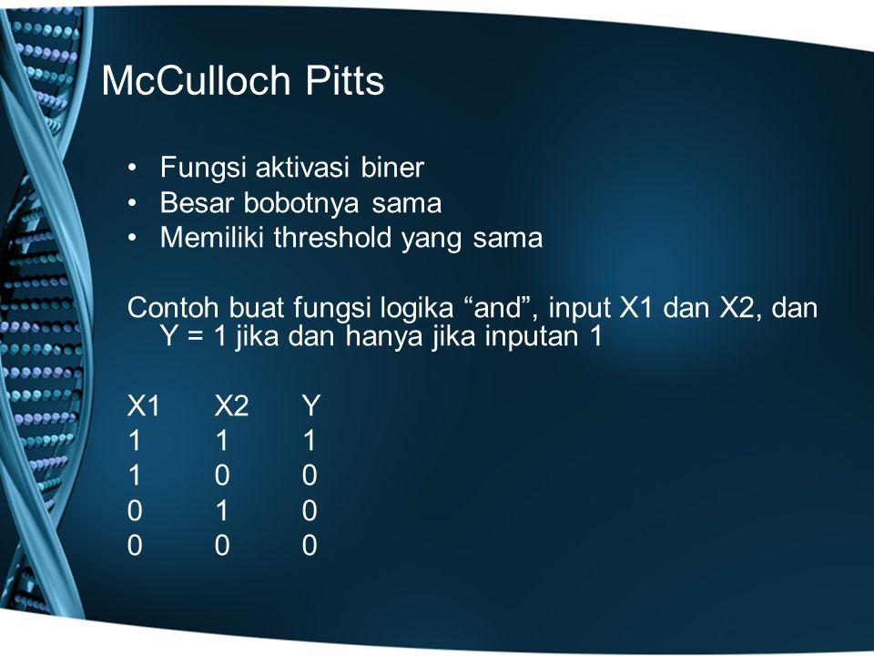 McCulloch Pitts Fungsi aktivasi biner Besar bobotnya sama Memiliki threshold yang sama Contoh buat fungsi logika and , input X1 dan X2, dan Y = 1 jika dan hanya jika inputan 1 X1X2Y 111 100 010 000